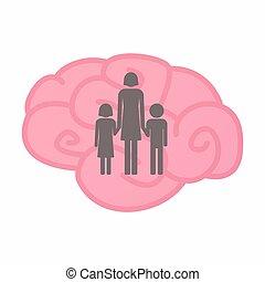 familia, padre,  Pictogram, aislado, cerebro, solo, hembra