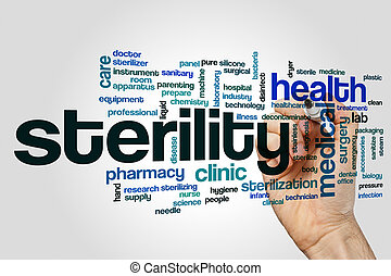 Sterility word cloud concept