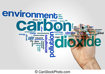 Carbon dioxide word cloud