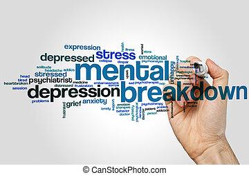Mental breakdown word cloud