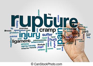 Rupture word cloud concept