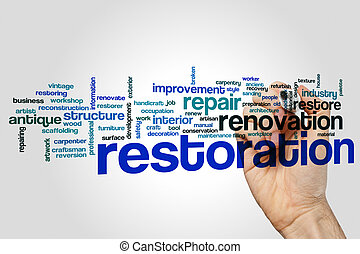 Restoration word cloud