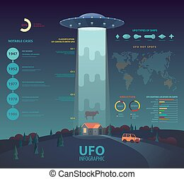 UFO infographic with disk beam abducting cow. Circle and...