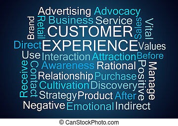 Customer Experience Word Cloud on Blue Background