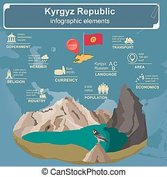 Kyrgyzstan infographics, statistical data, sights. Vector...