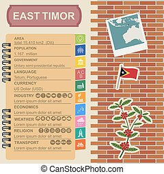 East Timor infographics, statistical data, sights. Vector...