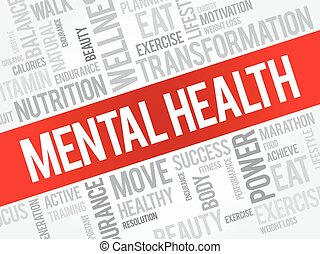 Mental health word cloud, health concept