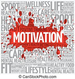 MOTIVATION word cloud, fitness