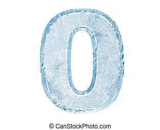 Ice font. Number zero