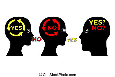 Yes or No Conflict - Unclear and faulty messages between...