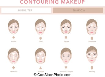 Type of faces. Contouring tutorial vector set
