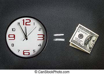 The phrase Time Is Money written on a blackboard - Money...