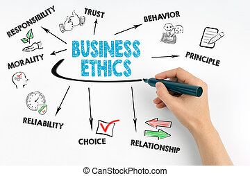 Hand with marker writing - Business Ethics concept.