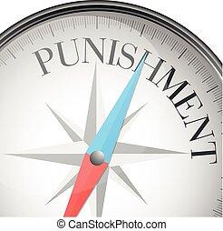 compass concept Punishment