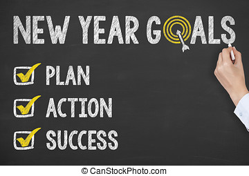 Human Hand Writing New Year Goals 2017