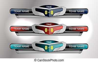 scoreboard technology template