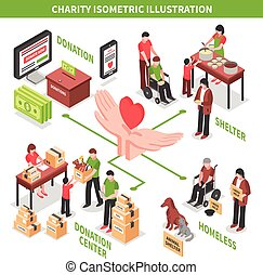 Charity Isometric Illustration - Charity donation center...