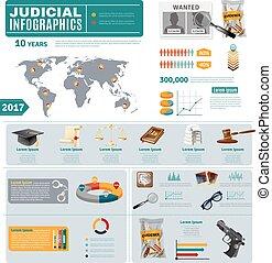Criminal And Civil Law Flat Infographic Poster - Criminal...