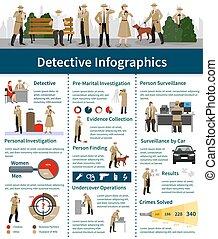 Spy Flat Infographics - Spy flat infographics with agents...