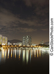 Sunset view of Shing Mun River