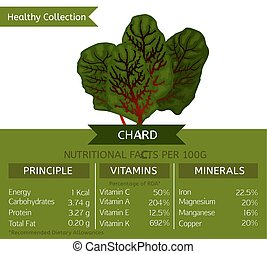 Healthy Collection Image - Swiss chard health benefits....