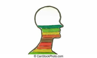 bipolar syndrome concept - bipolar syndrome clay animation...