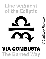 Astrology: sign of VIA COMBUSTA (The Burned Way) - Astrology...