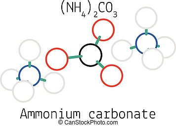 Ammonium carbonate N2H8CO3 molecule isolated on white