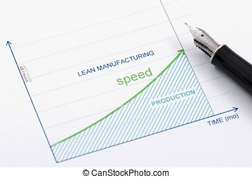 Lean Manufacturing Management - Efficiency of Lean...