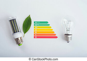 Energy efficiency concept with energy rating chart and LED...