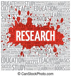 Research word cloud, business concept background