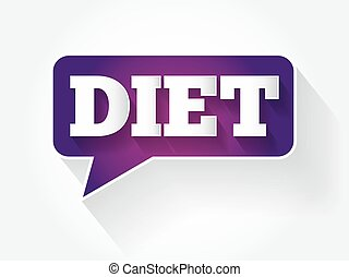 Diet text message bubble, flat background concept