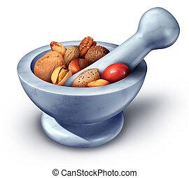 Nuts Health Medicine