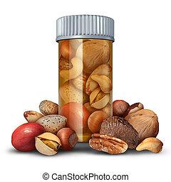 Nuts Medicine Concept