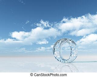 ice cold o