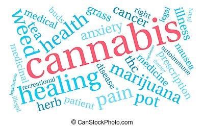 Cannabis Word Cloud - Cannabis word cloud on a white...