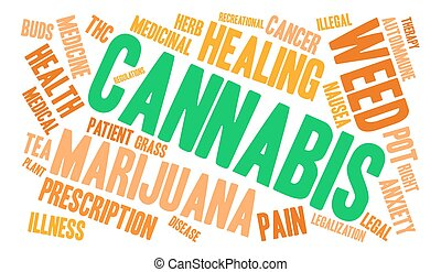 Cannabis Word Cloud - Cannabis word cloud on a white...