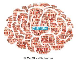Feeling Lost Brain Word Cloud - Feeling Lost Brain word...