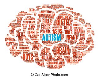 Autism Brain Word Cloud - Autism Brain word cloud on a white...