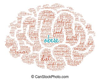 Obese Brain Word Cloud - Obese Brain word cloud on a white...