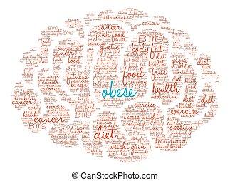 obeso, palabra, nube, cerebro