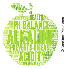 Alkaline Word Cloud - Alkaline word cloud on a white...