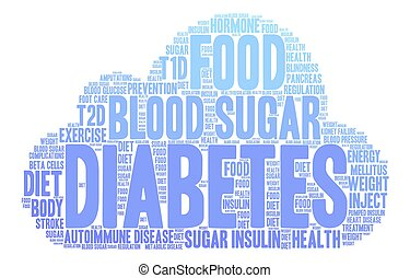 Diabetes Word Cloud - Diabetes word cloud on a white...