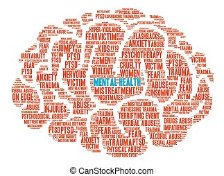 Mental Health Brain Word Cloud - Mental Health Brain word...