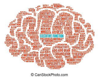 Executive Function Brain Word Cloud - Executive Function...