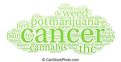 Cancer Marijuana Word Cloud - Cancer Marijuana word cloud on...