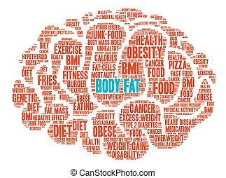 cuerpo, cerebro, palabra, grasa, nube