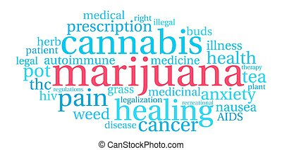 Marijuana Word Cloud - Marijuana word cloud on a white...