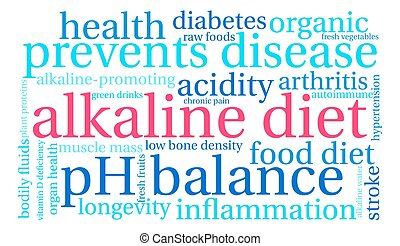 Alkaline Diet Word Cloud - Alkaline Diet word cloud on a...