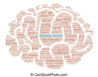 Healing Beliefs Brain Word Cloud - Healing Beliefs Brain...